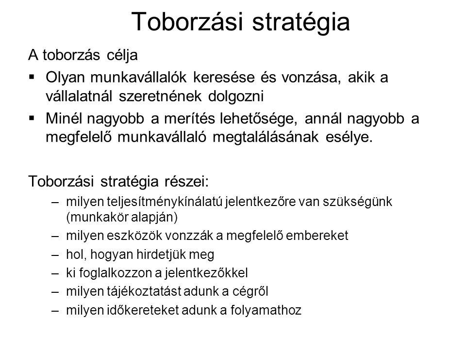 Toborzási stratégia A toborzás célja