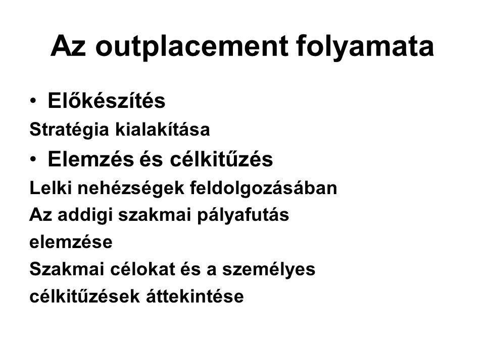 Az outplacement folyamata