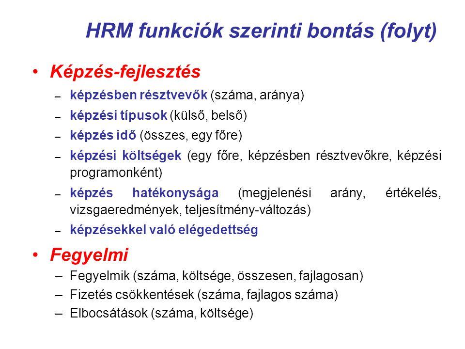 HRM funkciók szerinti bontás (folyt)