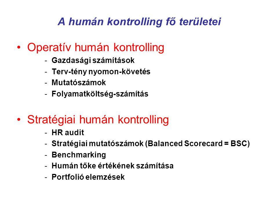 A humán kontrolling fő területei