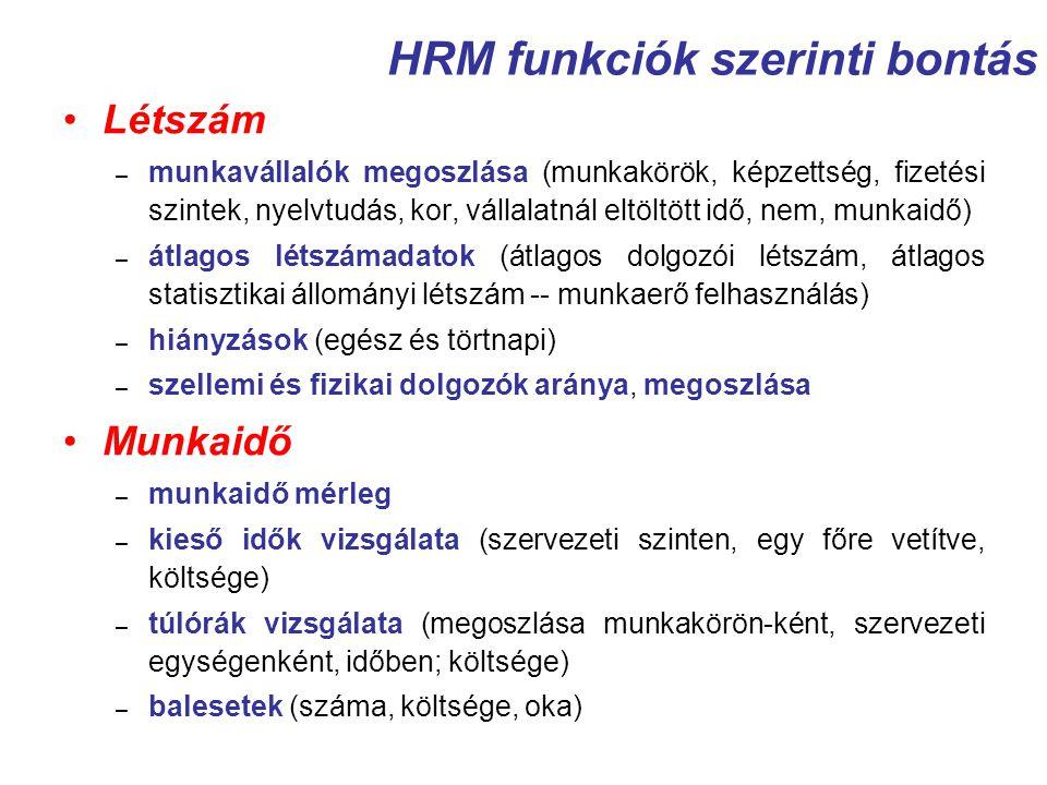 HRM funkciók szerinti bontás