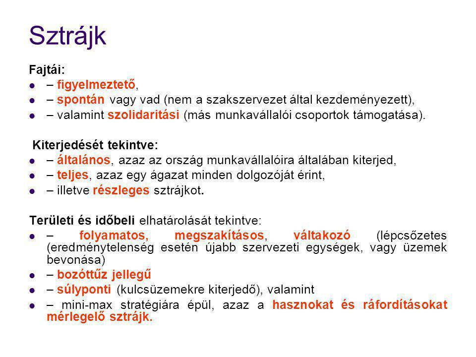 Sztrájk Fajtái: – figyelmeztető,