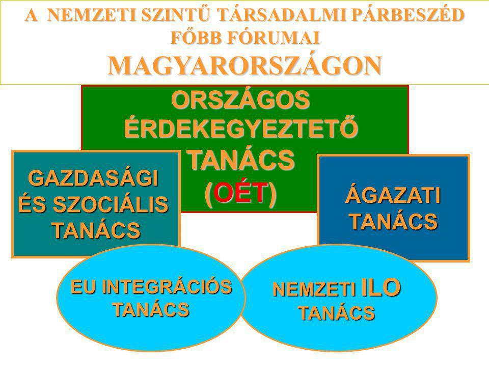 ORSZÁGOS ÉRDEKEGYEZTETŐ TANÁCS (OÉT)