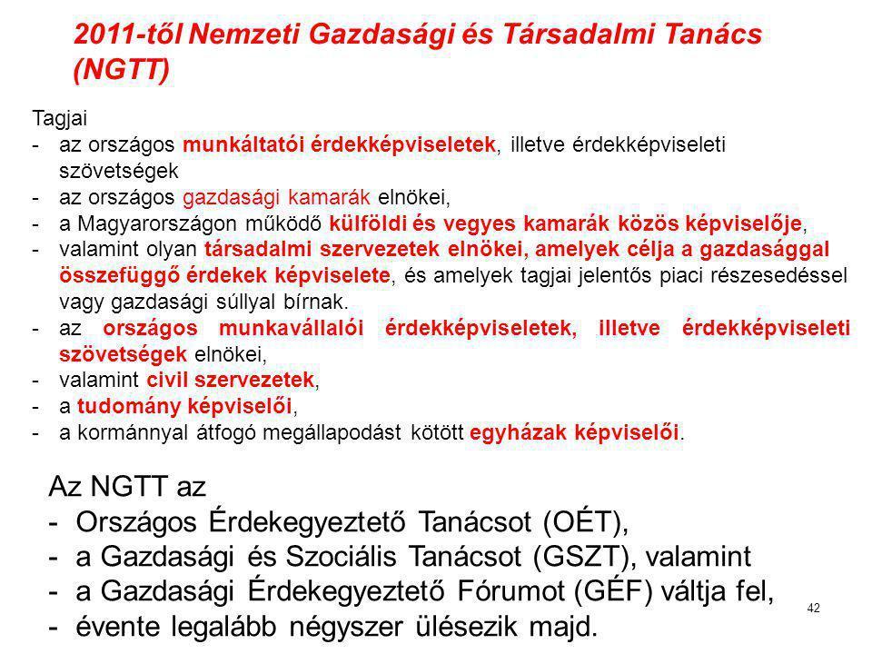 2011-től Nemzeti Gazdasági és Társadalmi Tanács (NGTT)