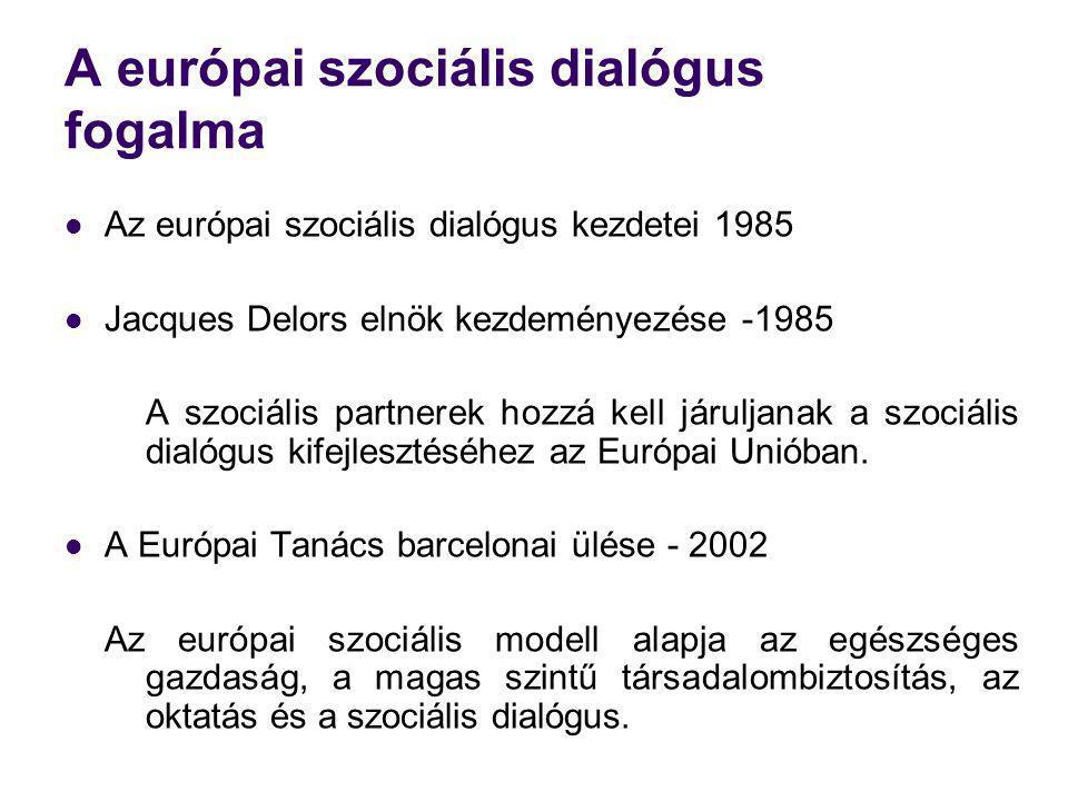 A európai szociális dialógus fogalma