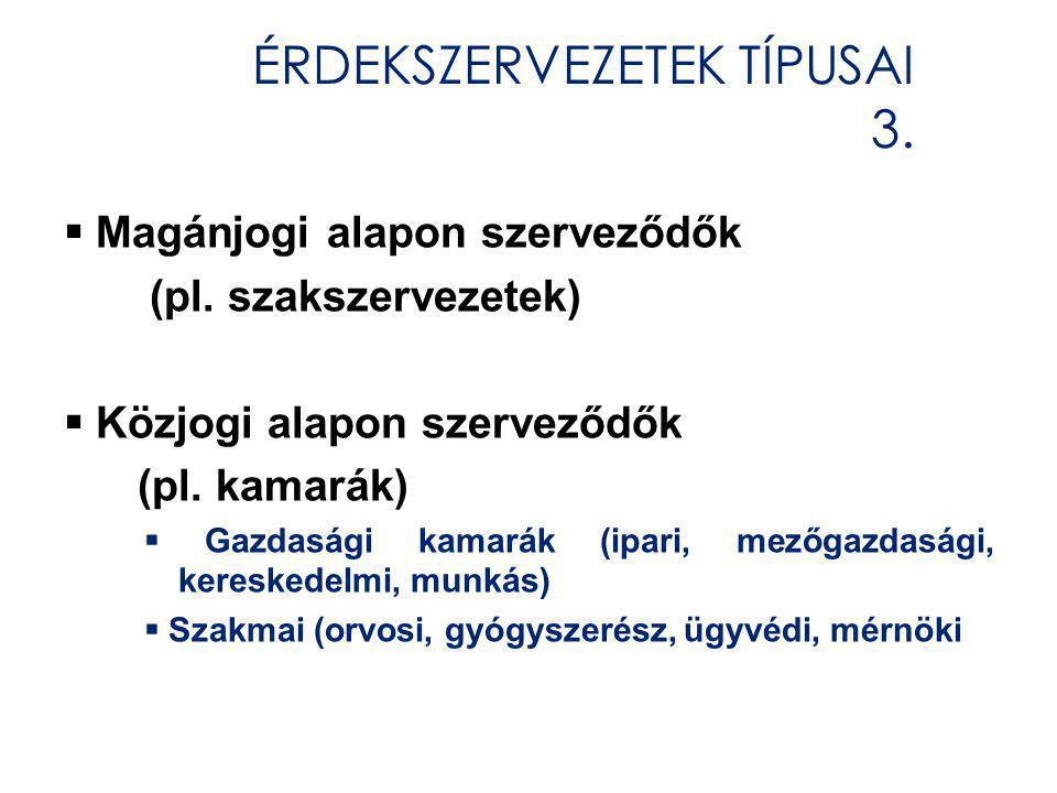 ÉRDEKSZERVEZETEK TÍPUSAI 3.
