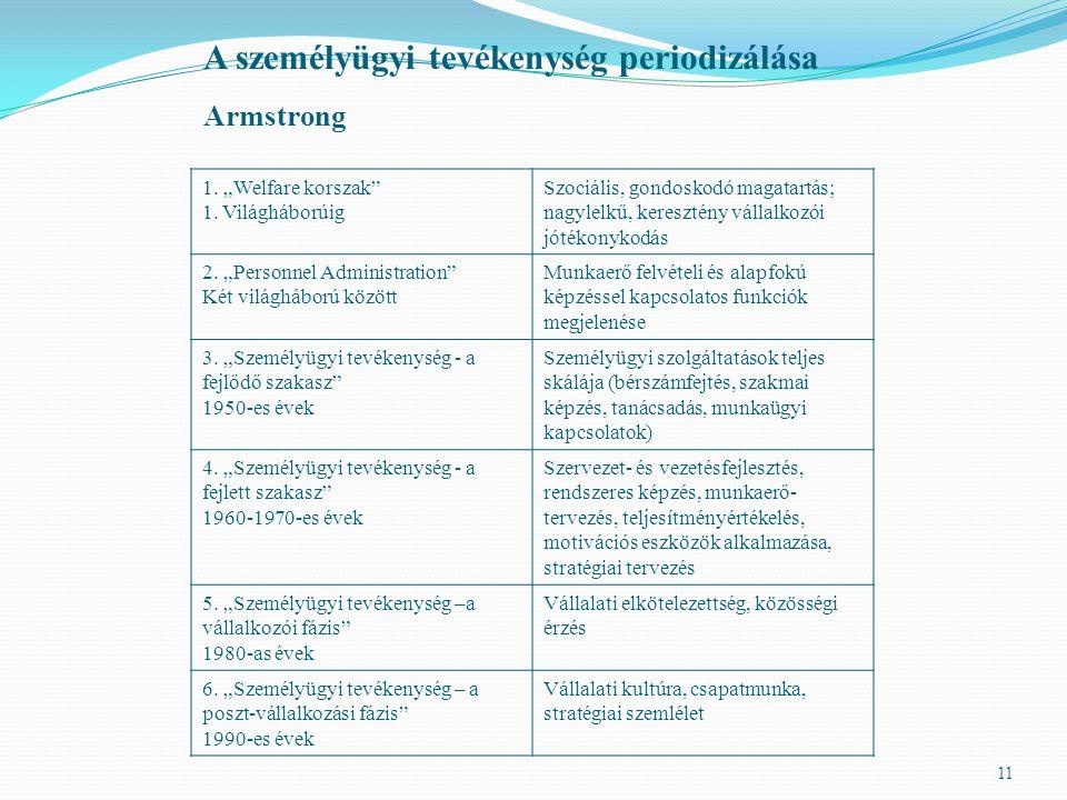 A személyügyi tevékenység periodizálása