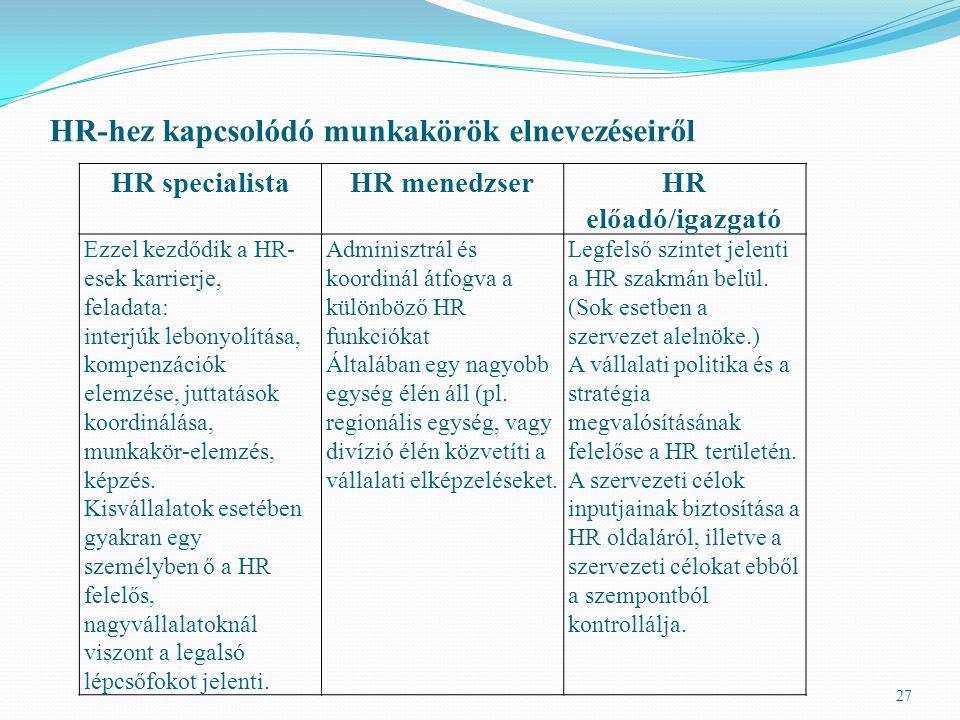 HR-hez kapcsolódó munkakörök elnevezéseiről