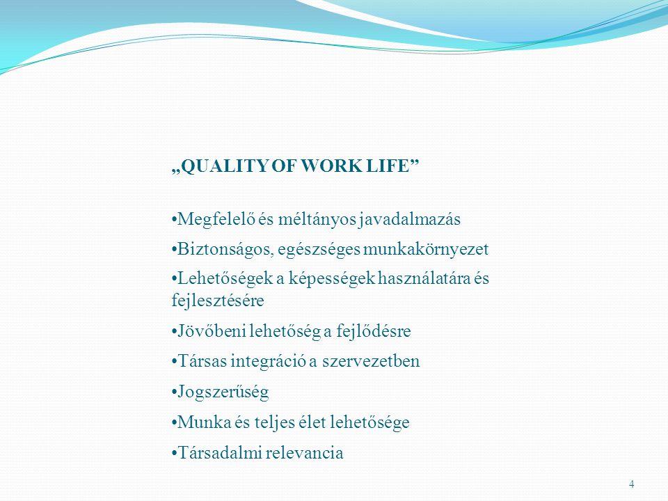 """""""QUALITY OF WORK LIFE Megfelelő és méltányos javadalmazás. Biztonságos, egészséges munkakörnyezet."""