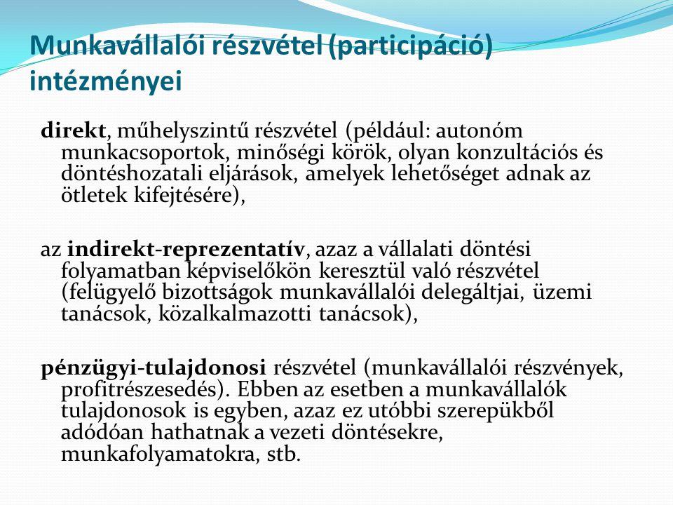 Munkavállalói részvétel (participáció) intézményei