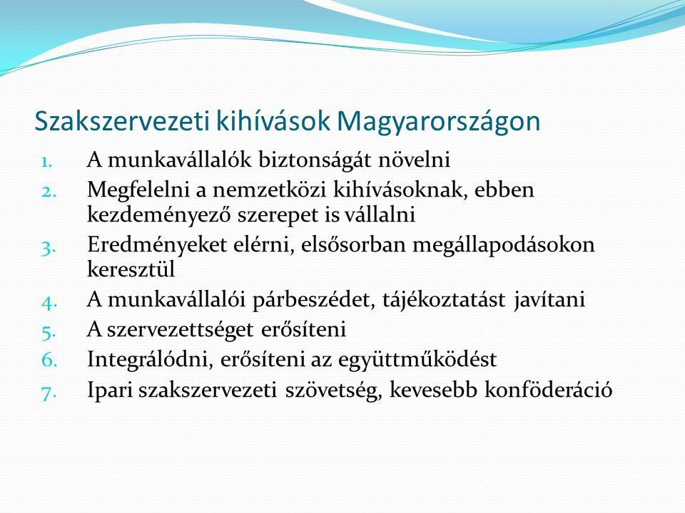 Szakszervezeti kihívások Magyarországon
