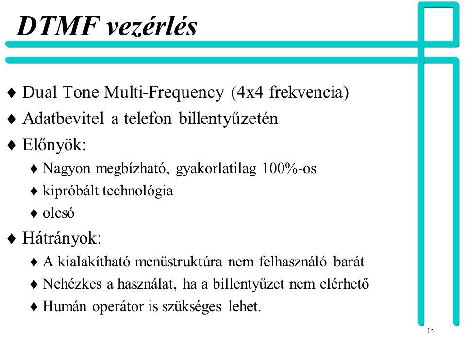 DTMF vezérlés Dual Tone Multi-Frequency (4x4 frekvencia)