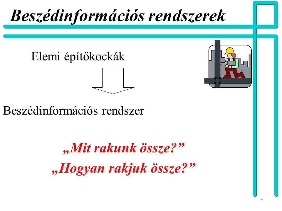 Beszédinformációs rendszerek