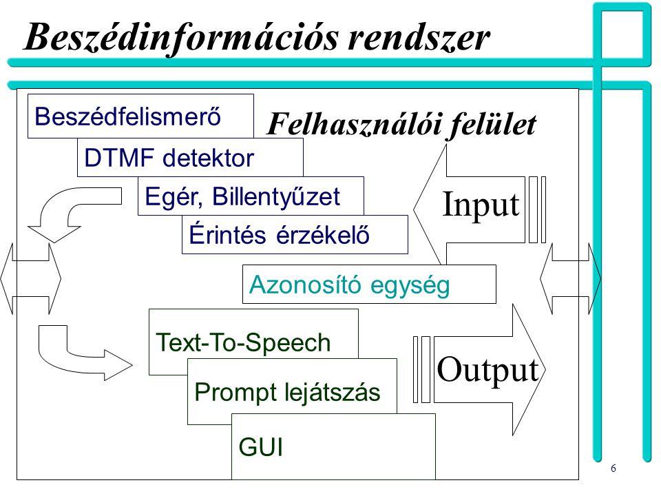 Beszédinformációs rendszer