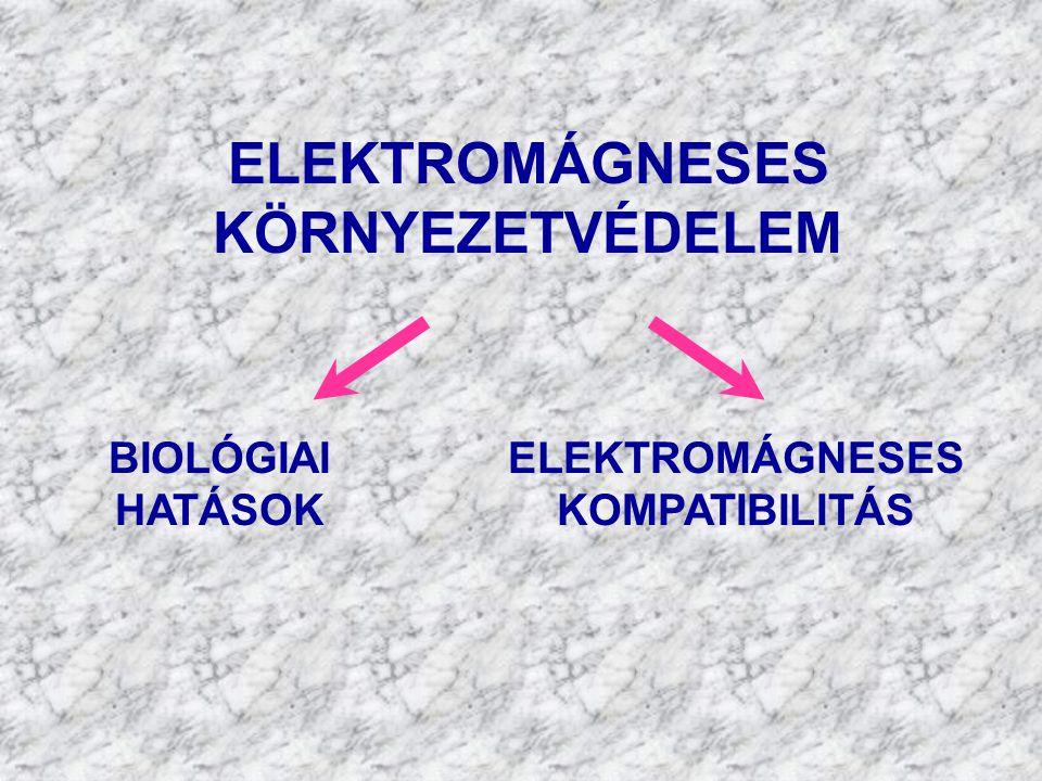 ELEKTROMÁGNESES KÖRNYEZETVÉDELEM