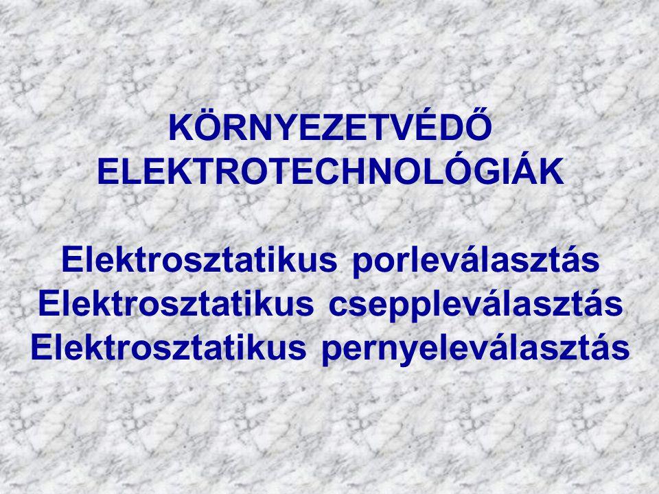 KÖRNYEZETVÉDŐ ELEKTROTECHNOLÓGIÁK