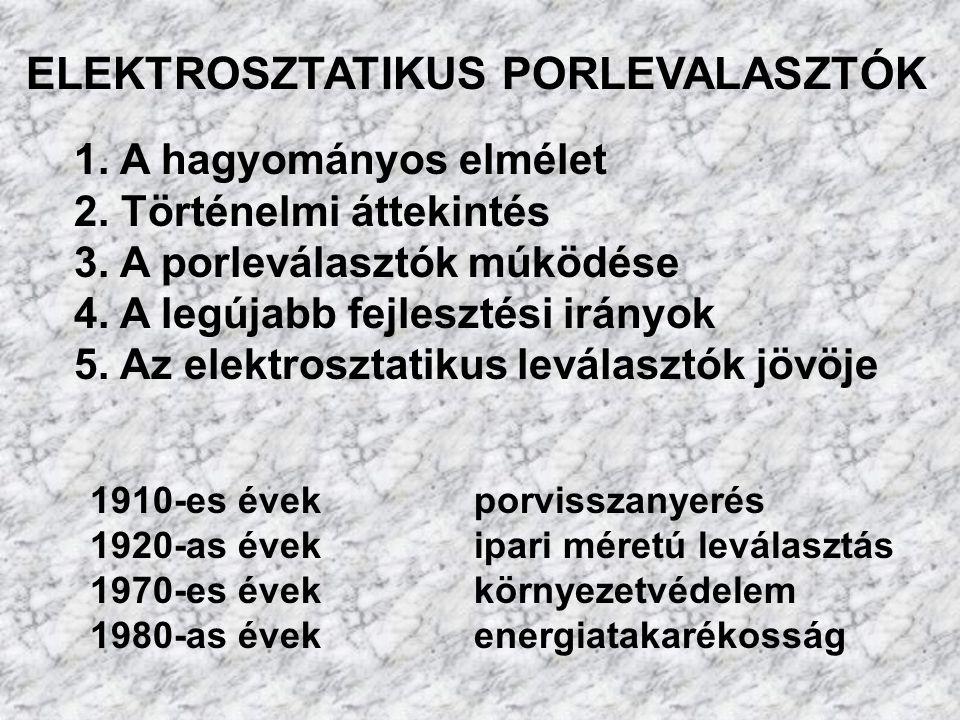 ELEKTROSZTATIKUS PORLEVALASZTÓK