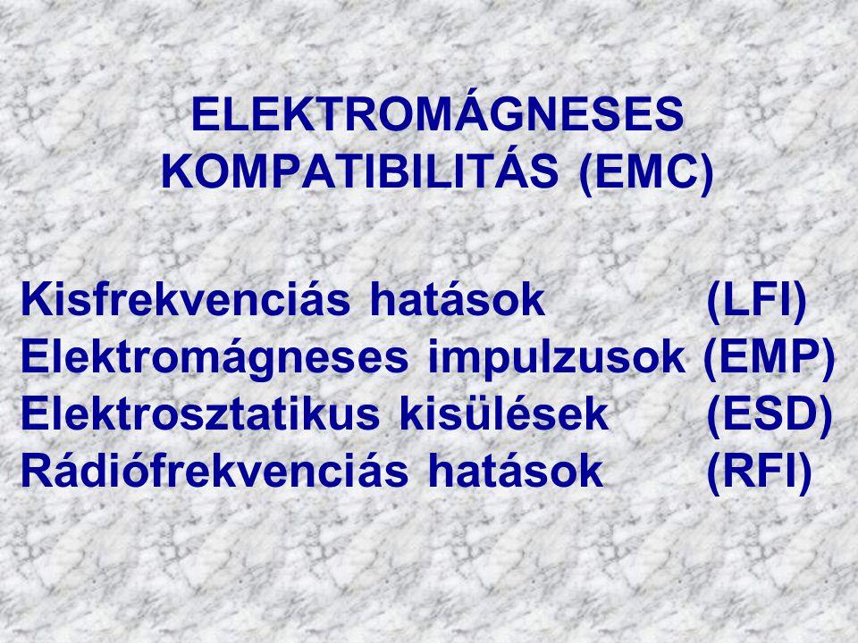 ELEKTROMÁGNESES KOMPATIBILITÁS (EMC)