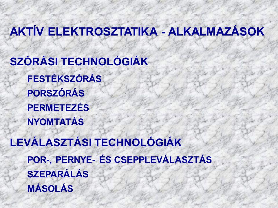 AKTÍV ELEKTROSZTATIKA - ALKALMAZÁSOK