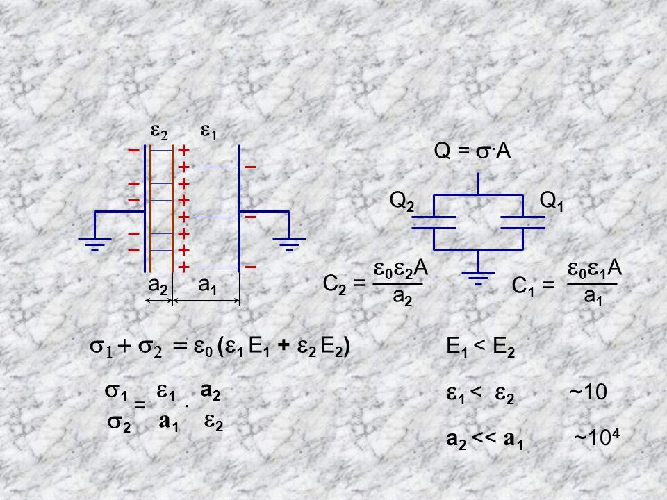 e0e2A e0e1A s1 s2 e1 a1 e2 e1 < e2 ~10 e2 e1 Q = s.A Q2 Q1 C2 = a2