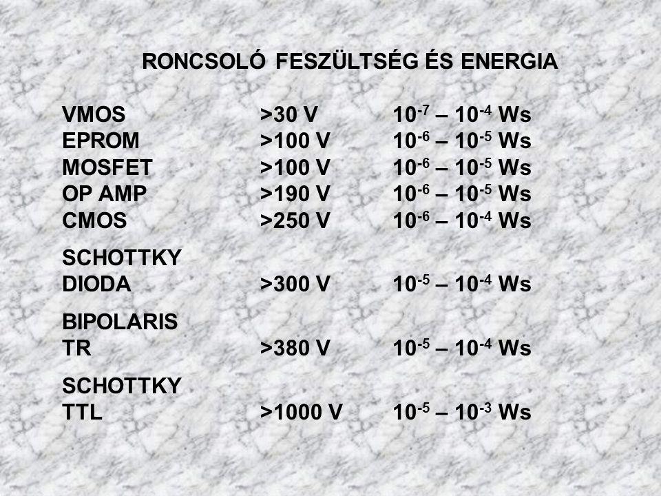 RONCSOLÓ FESZÜLTSÉG ÉS ENERGIA