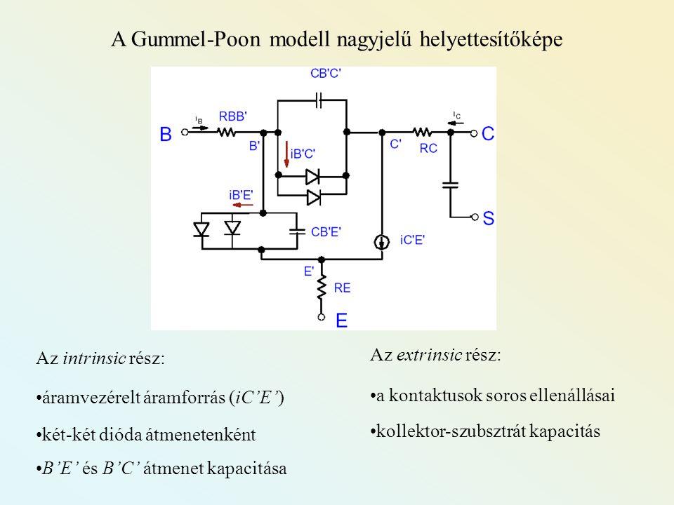 A Gummel-Poon modell nagyjelű helyettesítőképe