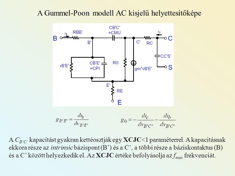 A Gummel-Poon modell AC kisjelű helyettesítőképe