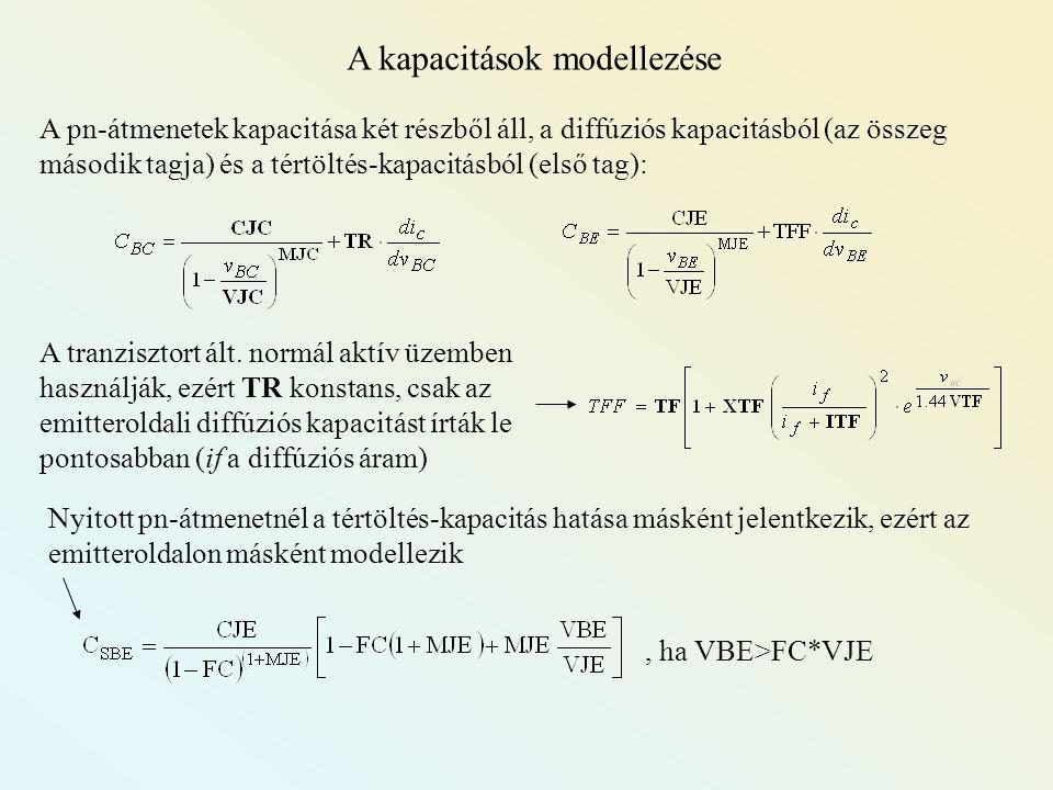 A kapacitások modellezése