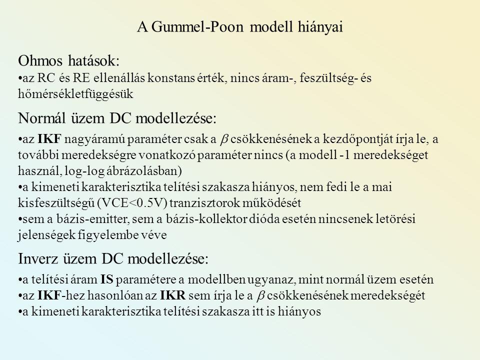 A Gummel-Poon modell hiányai