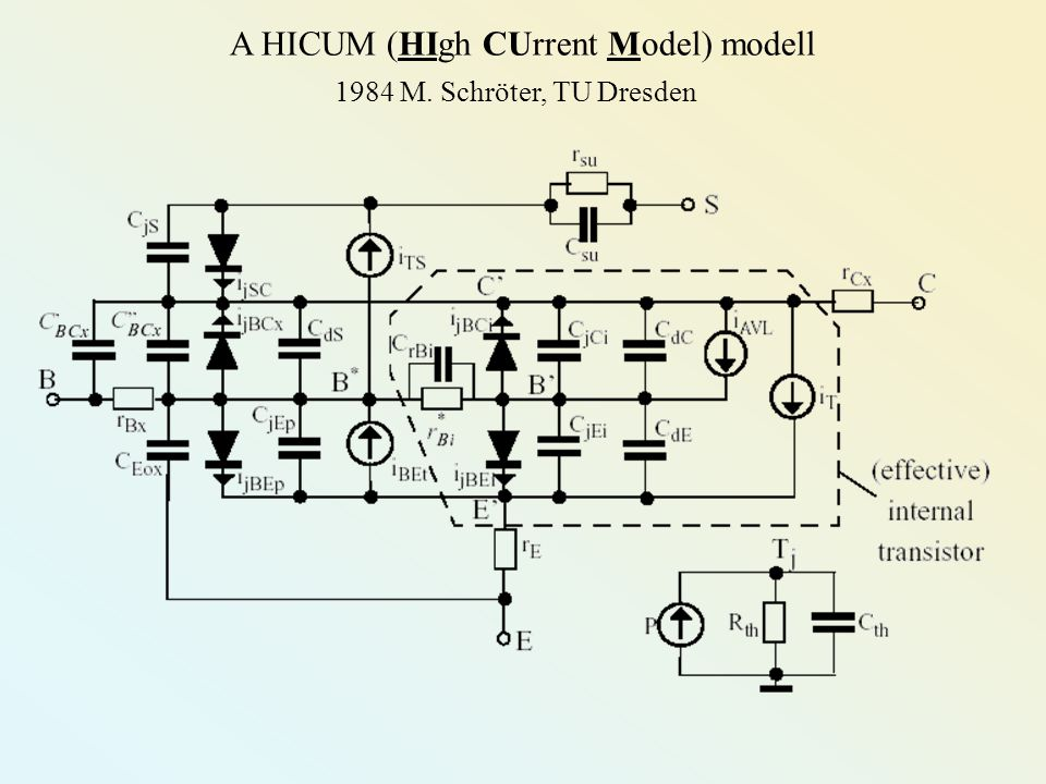 A HICUM (HIgh CUrrent Model) modell