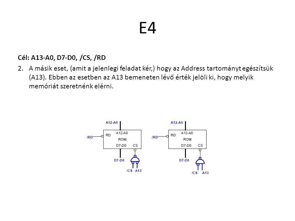 E4 Cél: A13-A0, D7-D0, /CS, /RD.