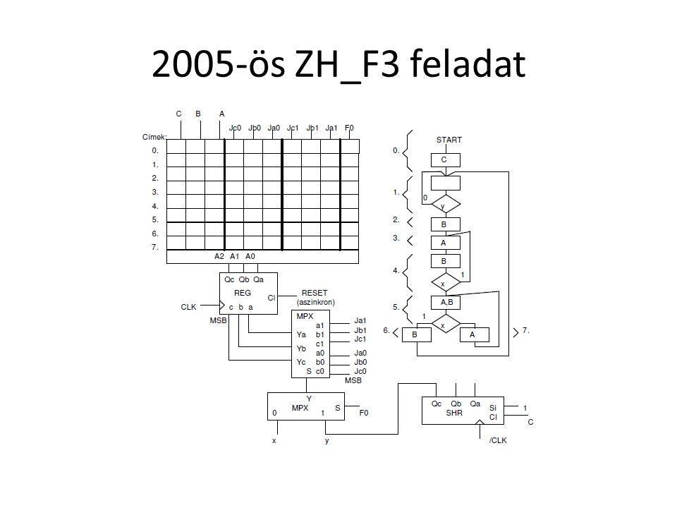 2005-ös ZH_F3 feladat