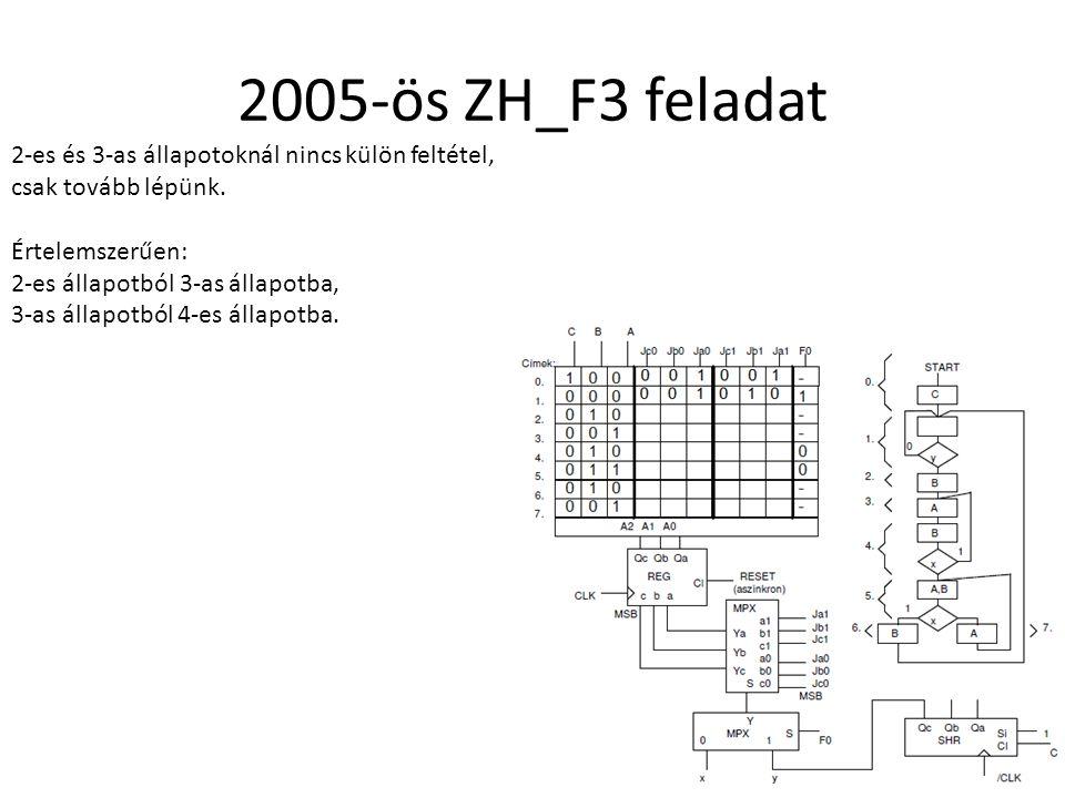 2005-ös ZH_F3 feladat 2-es és 3-as állapotoknál nincs külön feltétel, csak tovább lépünk. Értelemszerűen: