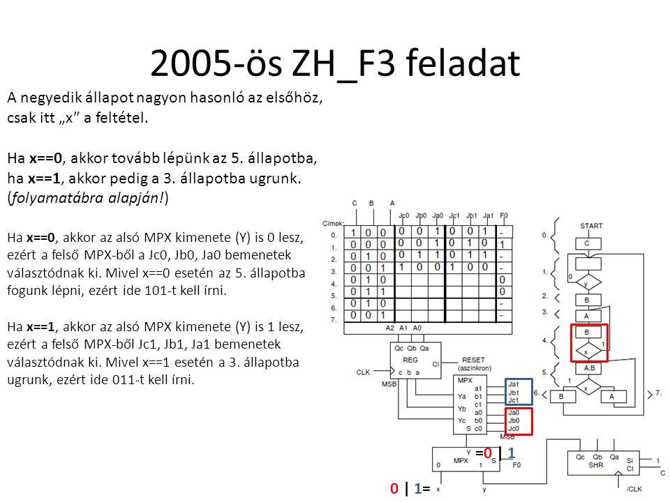 """2005-ös ZH_F3 feladat A negyedik állapot nagyon hasonló az elsőhöz, csak itt """"x a feltétel."""