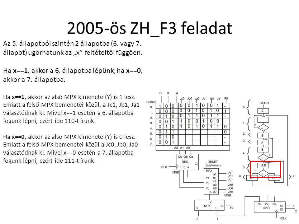 """2005-ös ZH_F3 feladat Az 5. állapotból szintén 2 állapotba (6. vagy 7. állapot) ugorhatunk az """"x feltételtől függően."""