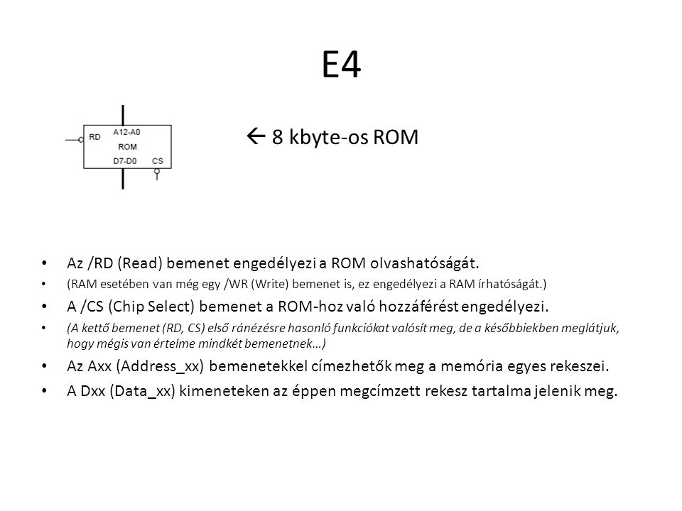 E4  8 kbyte-os ROM. Az /RD (Read) bemenet engedélyezi a ROM olvashatóságát.