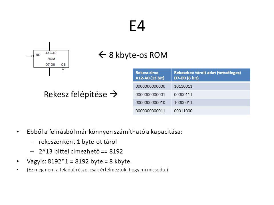 E4  8 kbyte-os ROM Rekesz felépítése 