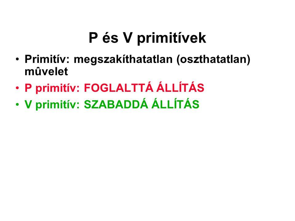 P és V primitívek Primitív: megszakíthatatlan (oszthatatlan) mûvelet
