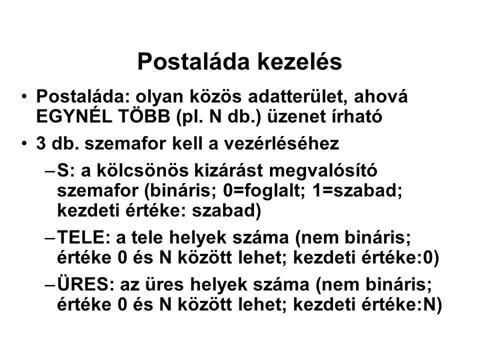 Postaláda kezelés Postaláda: olyan közös adatterület, ahová EGYNÉL TÖBB (pl. N db.) üzenet írható. 3 db. szemafor kell a vezérléséhez.