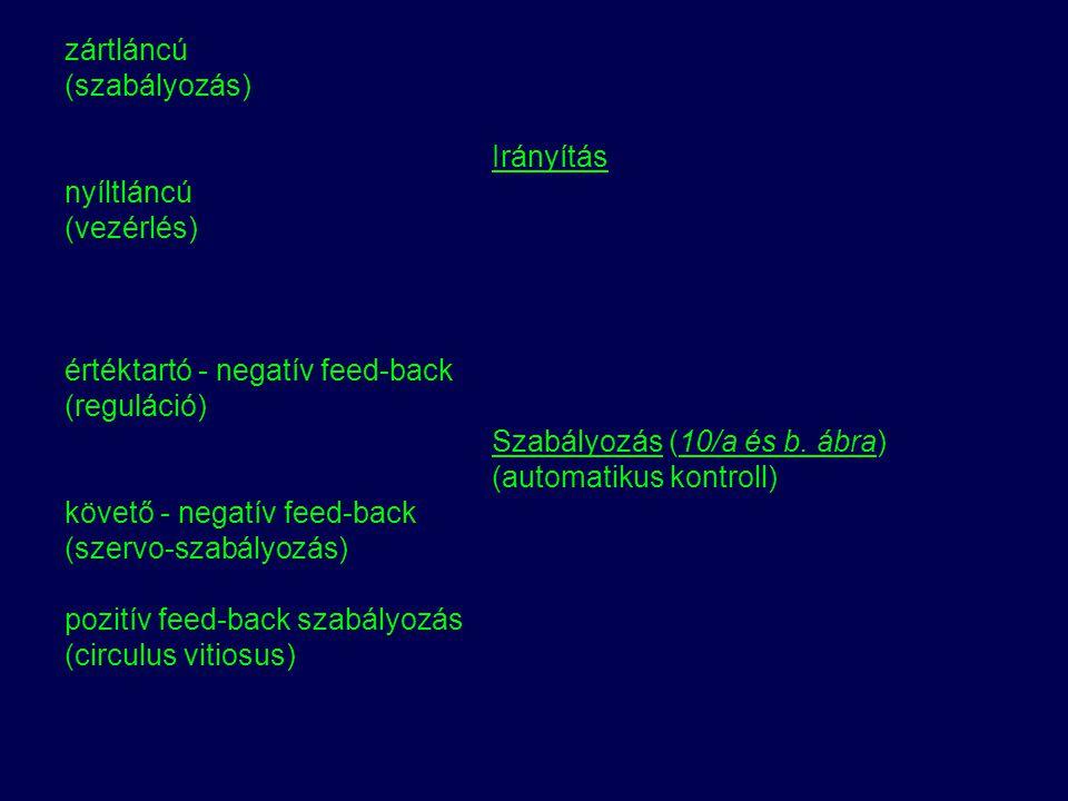 zártláncú (szabályozás) Irányítás. nyíltláncú. (vezérlés) értéktartó - negatív feed-back. (reguláció)