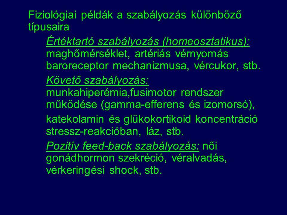 Fiziológiai példák a szabályozás különböző típusaira