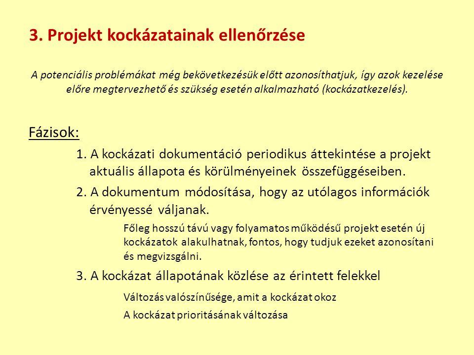 3. Projekt kockázatainak ellenőrzése
