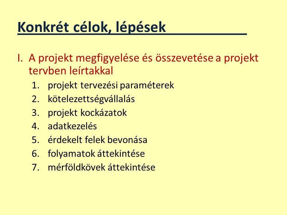 Konkrét célok, lépések I. A projekt megfigyelése és összevetése a projekt tervben leírtakkal. projekt tervezési paraméterek.