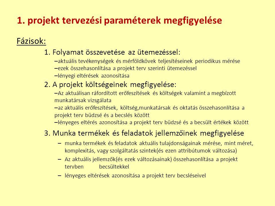 1. projekt tervezési paraméterek megfigyelése