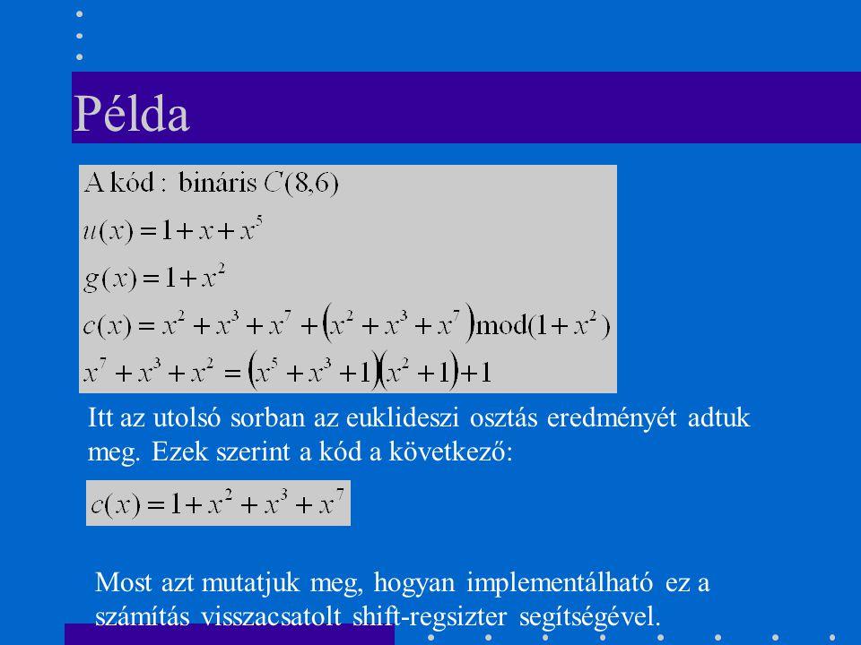 Példa Itt az utolsó sorban az euklideszi osztás eredményét adtuk meg. Ezek szerint a kód a következő: