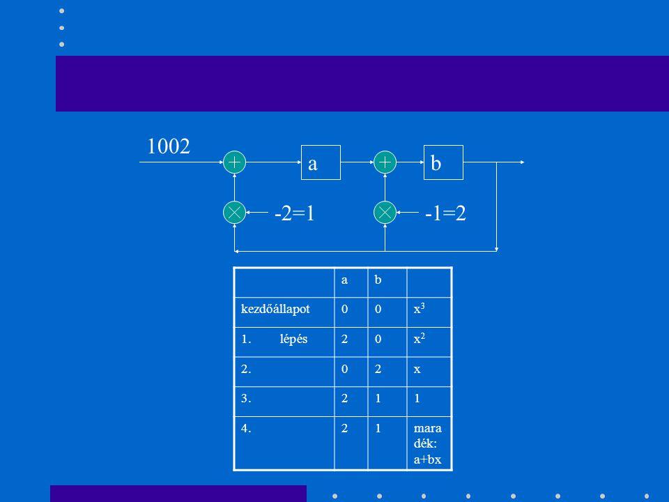 1002 a b -2=1 -1=2 a b kezdőállapot x3 lépés 2 x2 2. x 3. 1 4.
