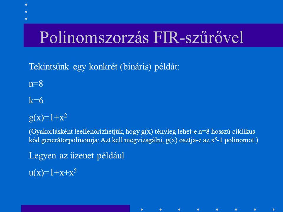 Polinomszorzás FIR-szűrővel