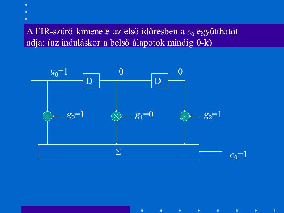 A FIR-szűrő kimenete az első időrésben a c0 együtthatót adja: (az induláskor a belső álapotok mindig 0-k)