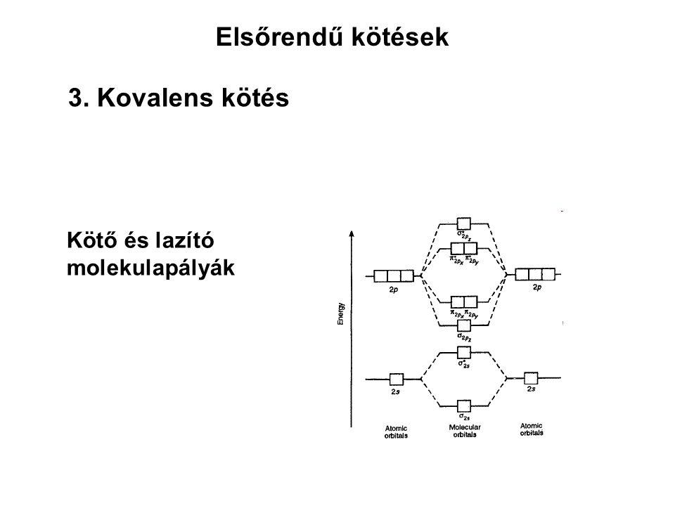 Elsőrendű kötések 3. Kovalens kötés Kötő és lazító molekulapályák