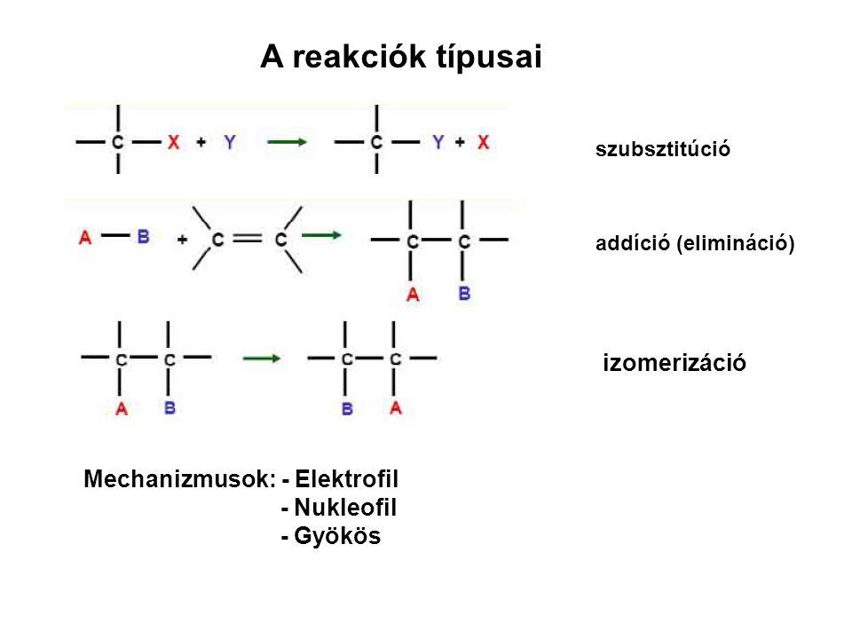 A reakciók típusai izomerizáció Mechanizmusok: - Elektrofil